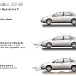 Regulace výšky podvozku C5